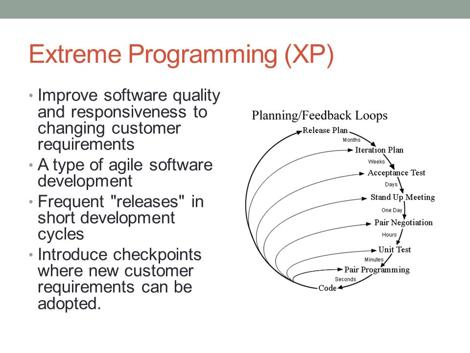 Extreme Programming (XP) Improve software quality and responsiveness to changing customer requirements A type of agile software development Frequent releases in short development cycles Introduce checkpoints where new customer requirements can be adopted.