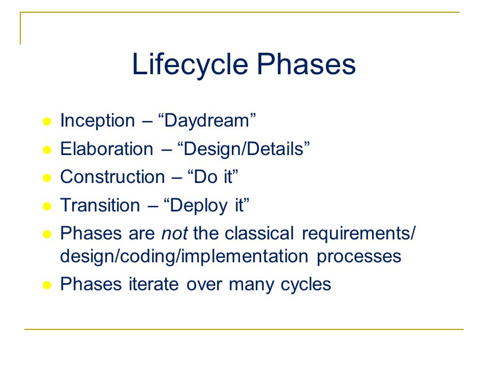 Lifecycle Phases Inception – Daydream Elaboration – Design/Details Construction – Do it Transition – Deploy it Phases are not the classical requirements/ design/coding/implementation processes Phases iterate over many cycles