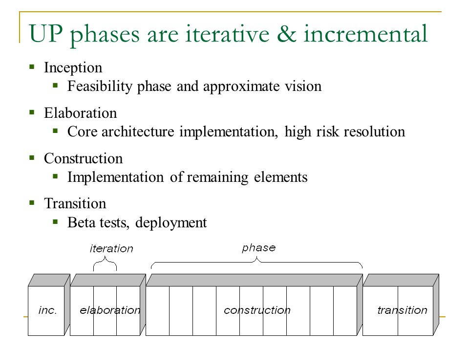 UP phases are iterative & incremental  Inception  Feasibility phase and approximate vision  Elaboration  Core architecture implementation, high risk resolution  Construction  Implementation of remaining elements  Transition  Beta tests, deployment