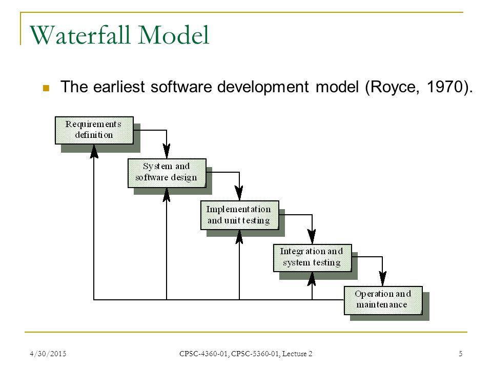4/30/2015 CPSC-4360-01, CPSC-5360-01, Lecture 2 6 Waterfall Model Defined a number of phases, e.g., requirement phase , design phase , etc.