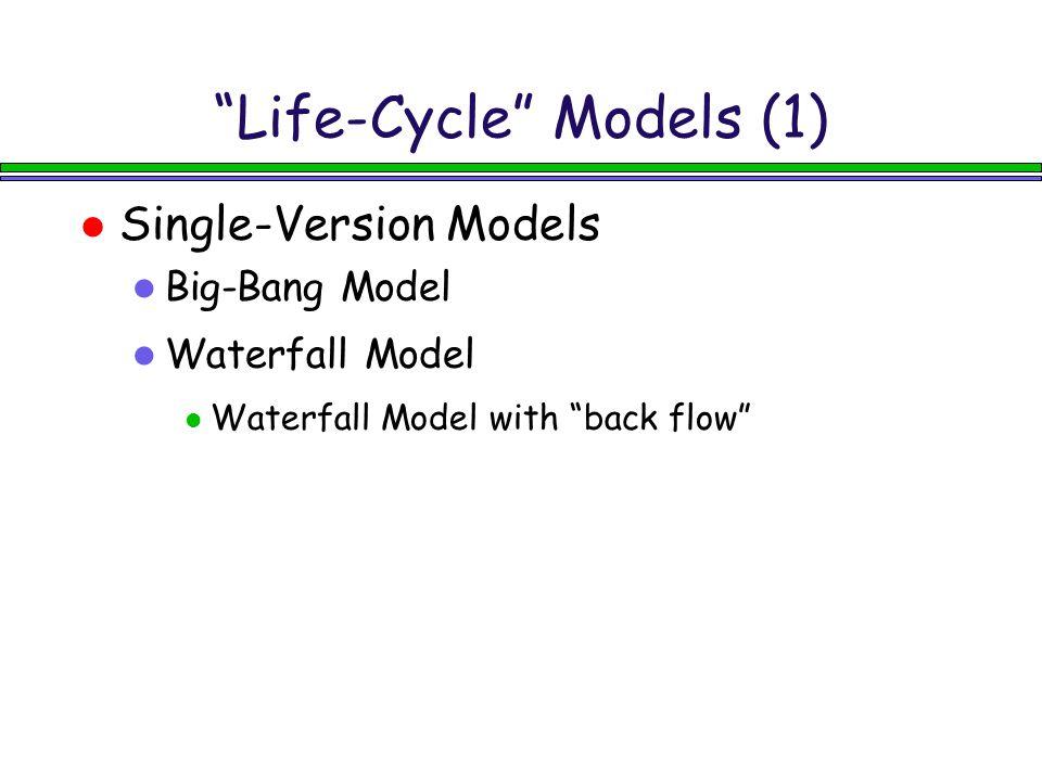 Big-Bang Model Designer receives problem statement.
