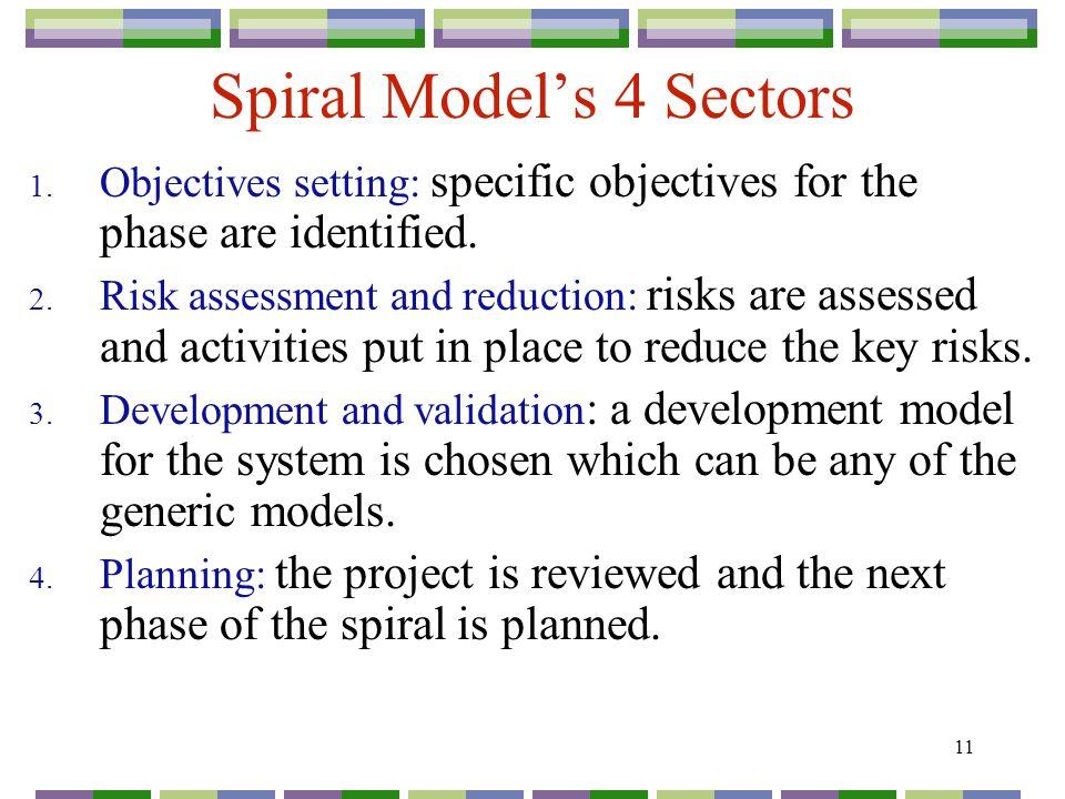 11 Spiral Model's 4 Sectors 1.