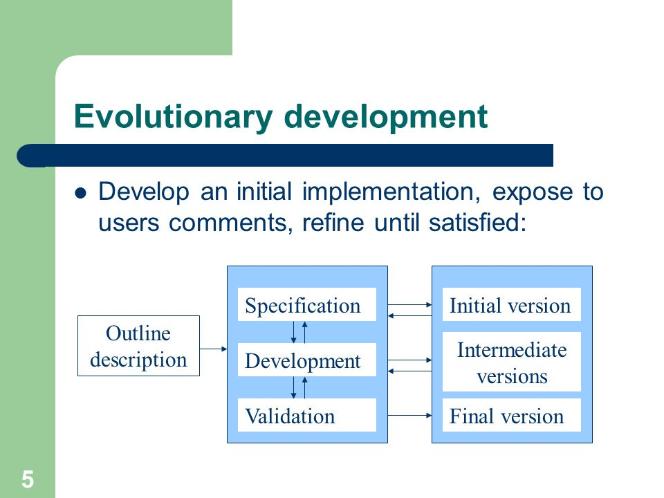 5 Evolutionary development Develop an initial implementation, expose to users comments, refine until satisfied: Specification Development ValidationFinal version Intermediate versions Initial version Outline description