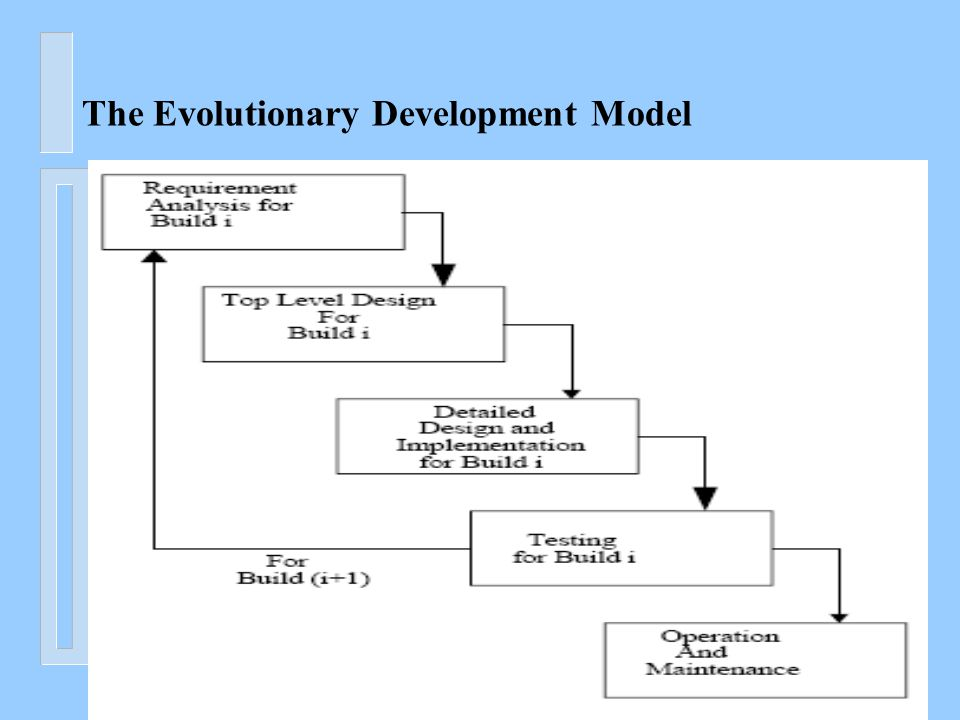 The Evolutionary Development Model