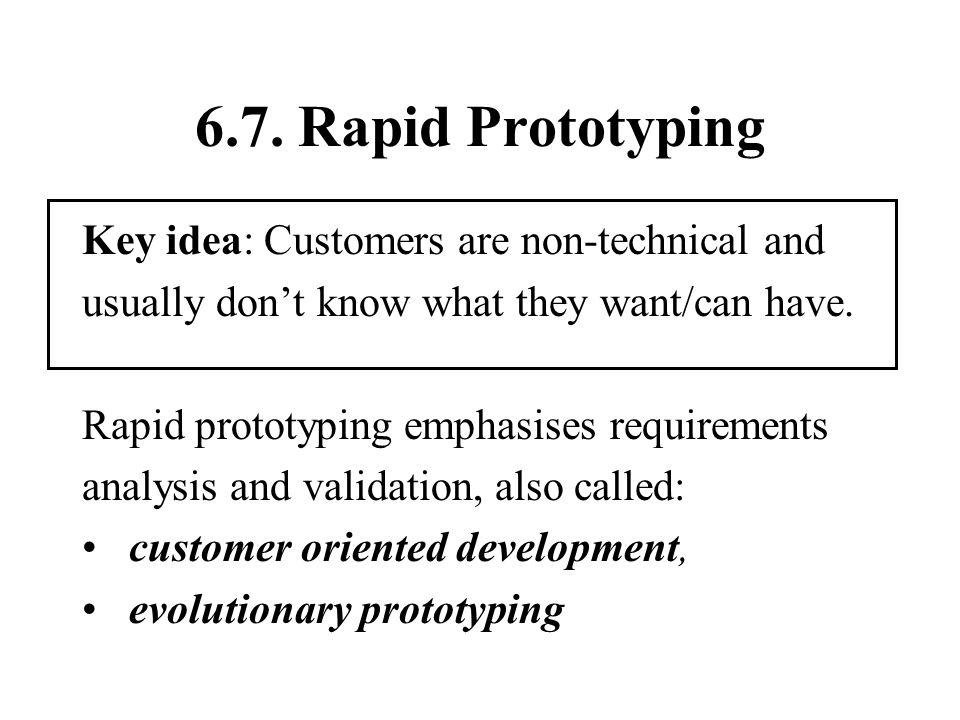 Requirements Capture Quick Design Build Prototype Customer Evaluation of Prototype Engineer Final Product The Rapid Prototype Workflow Iterate
