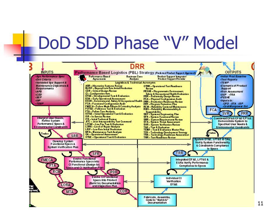 11 DoD SDD Phase V Model