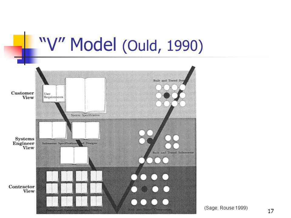 17 V Model (Ould, 1990) (Sage, Rouse 1999)