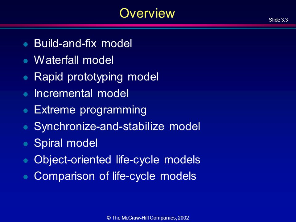 Slide 3.3 © The McGraw-Hill Companies, 2002 Overview l Build-and-fix model l Waterfall model l Rapid prototyping model l Incremental model l Extreme programming l Synchronize-and-stabilize model l Spiral model l Object-oriented life-cycle models l Comparison of life-cycle models
