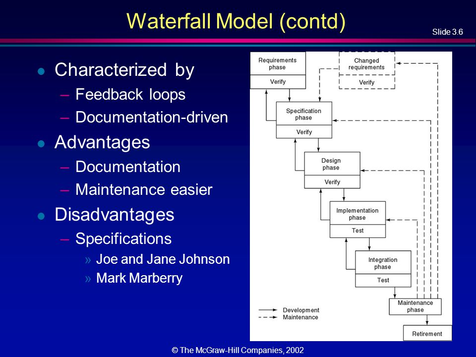 Slide 3.6 © The McGraw-Hill Companies, 2002 Waterfall Model (contd) l Characterized by –Feedback loops –Documentation-driven l Advantages –Documentation –Maintenance easier l Disadvantages –Specifications »Joe and Jane Johnson »Mark Marberry