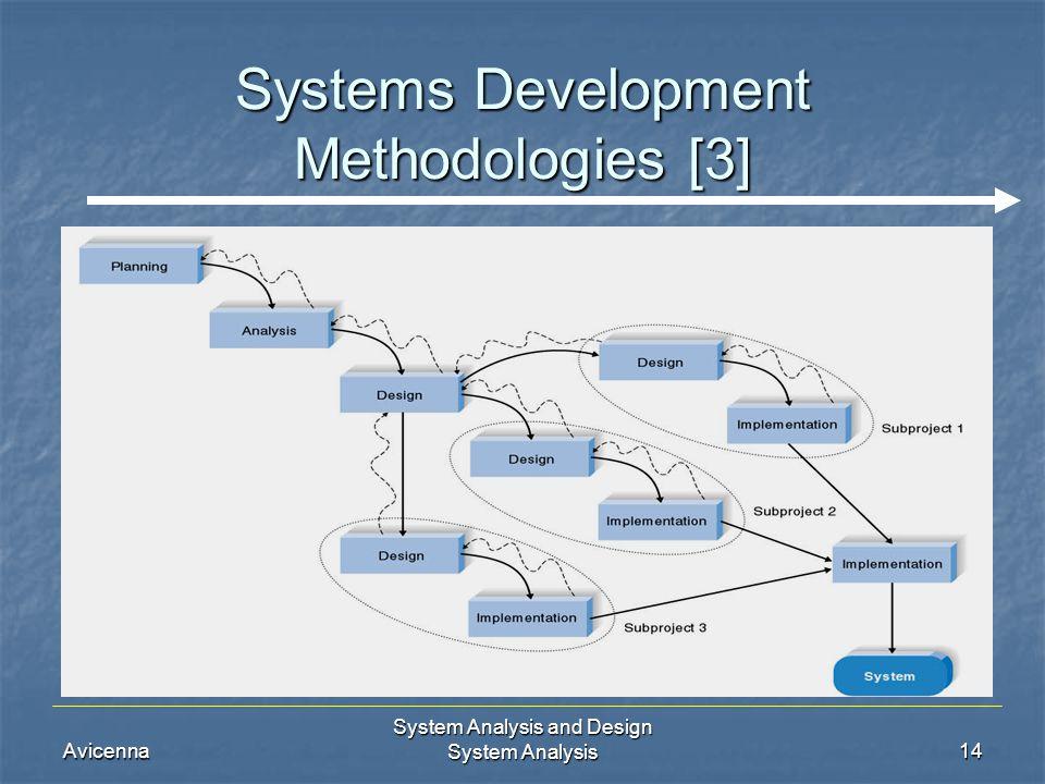 Avicenna System Analysis and Design System Analysis14 Systems Development Methodologies [3]