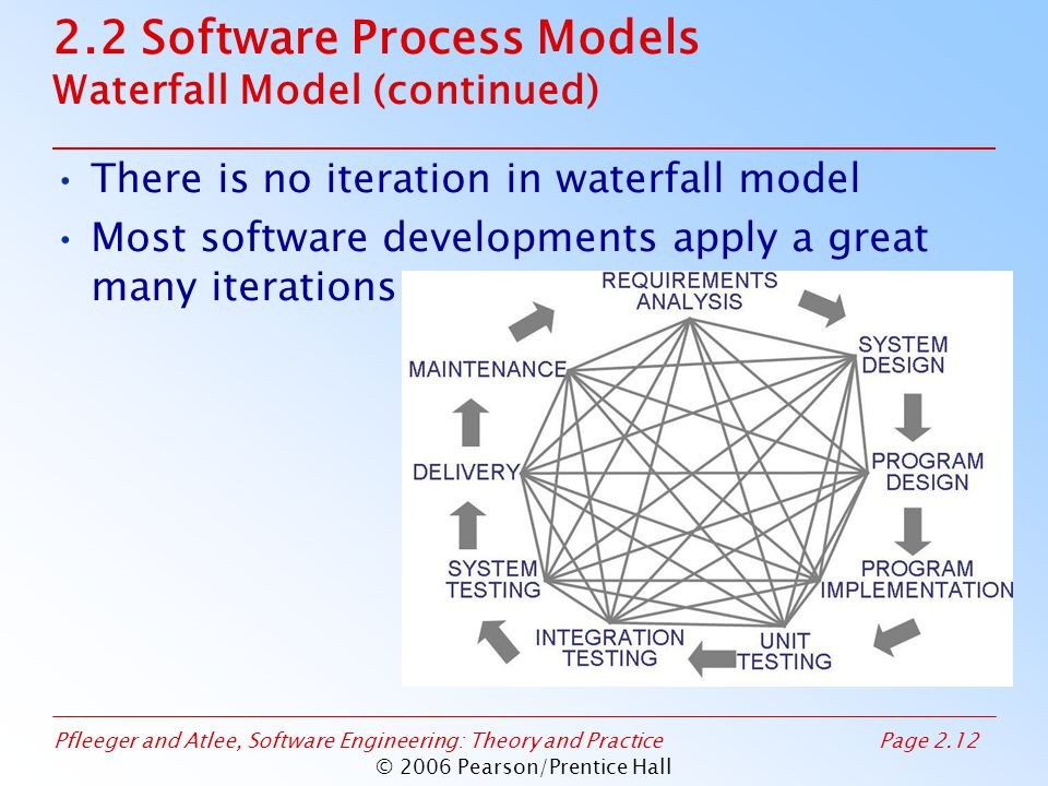 Pfleeger and Atlee, Software Engineering: Theory and PracticePage 2.12 © 2006 Pearson/Prentice Hall 2.2 Software Process Models Waterfall Model (continued) There is no iteration in waterfall model Most software developments apply a great many iterations
