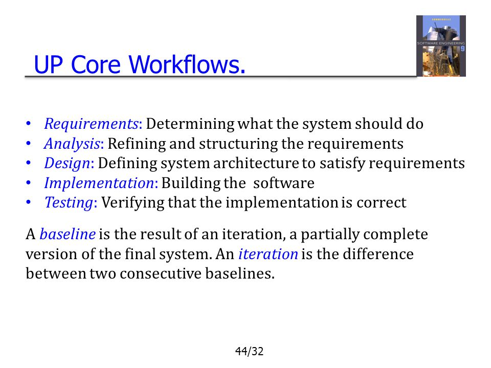 44/32 UP Core Workflows. Requirements: Determining what the system should do Analysis: Refining and structuring the requirements Design: Defining syst