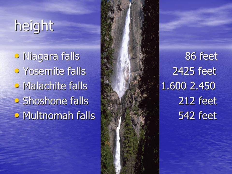 Largest to smallest Yosemite falls Yosemite falls Multnomah falls Multnomah falls Malachite falls Malachite falls Shoshone falls Shoshone falls Niagara falls Niagara falls