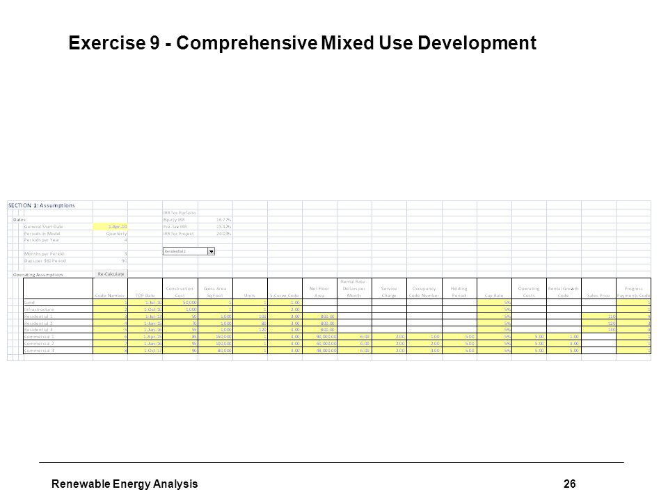Renewable Energy Analysis26 Exercise 9 - Comprehensive Mixed Use Development