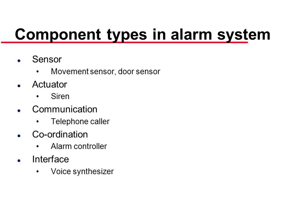 Component types in alarm system l Sensor Movement sensor, door sensor l Actuator Siren l Communication Telephone caller l Co-ordination Alarm controller l Interface Voice synthesizer