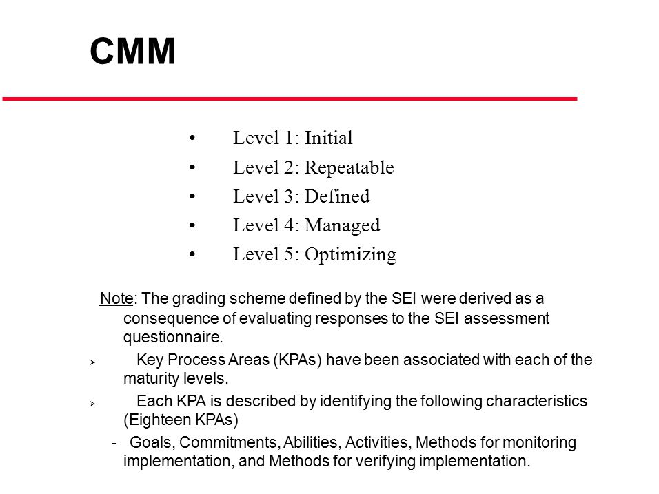 Level 1: Initial Level 2: Repeatable Level 3: Defined Level 4: Managed Level 5: Optimizing Note: The grading scheme defined by the SEI were derived as a consequence of evaluating responses to the SEI assessment questionnaire.