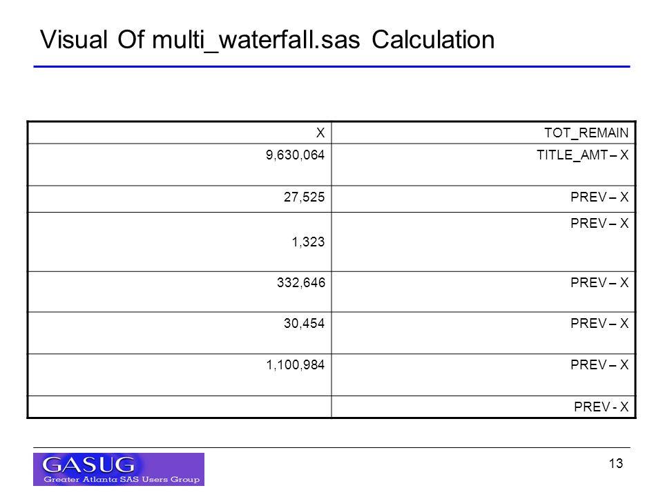 13 Visual Of multi_waterfall.sas Calculation XTOT_REMAIN 9,630,064TITLE_AMT – X 27,525PREV – X 1,323 PREV – X 332,646PREV – X 30,454PREV – X 1,100,984PREV – X PREV - X