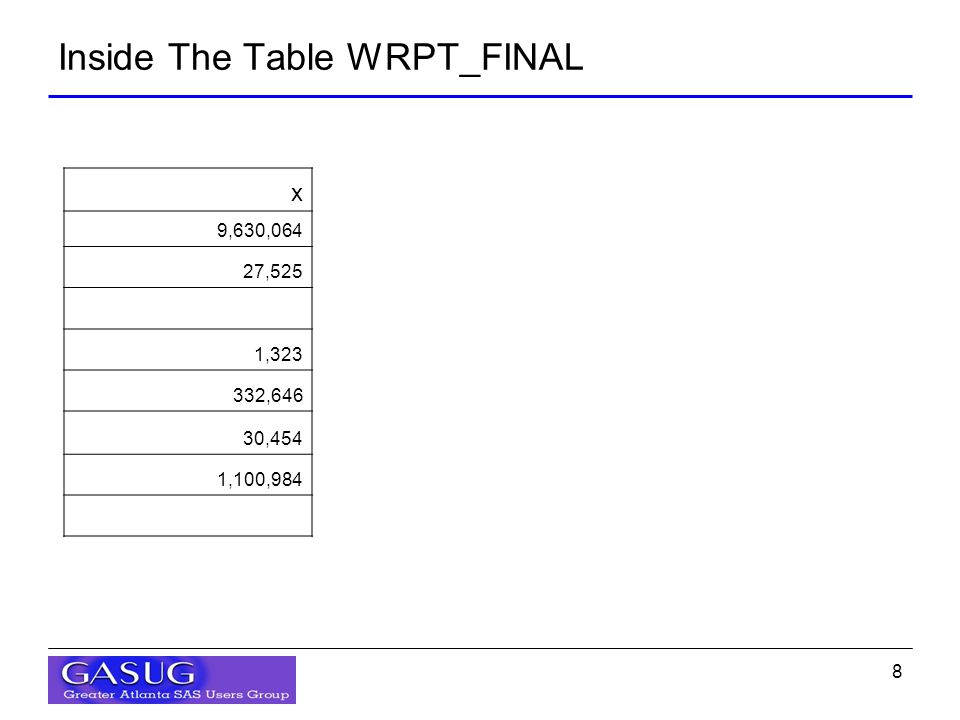 8 Inside The Table WRPT_FINAL x 9,630,064 27,525 1,323 332,646 30,454 1,100,984