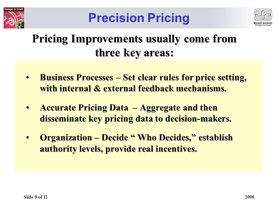 Slide 10 of 11 2006 Timeline to Deliver Precision Pricing Weeks Activity123456789101112131415 Preparation Identify target product lines Identify team members Identify team members Conduct kick-off session Conduct kick-off session Market-level Create internal value maps Create internal value maps Develop interview guide, conduct Develop interview guide, conduct customer interviews and refine customer interviews and refine internal value maps internal value maps Transaction-level Set up transactional database Set up transactional database Build detailed Pocket Price / Pocket Build detailed Pocket Price / Pocket Margin bands and Scatter Graphs Margin bands and Scatter Graphs Identify, evaluate, and size quick hits Design new pricing approach Implement recommendations, and initiate system/staffing changes Create monitoring/feedback systems Thereafter: Review every 6 months TYPICAL BUSINESS UNIT PRICING STUDY TIMELINE