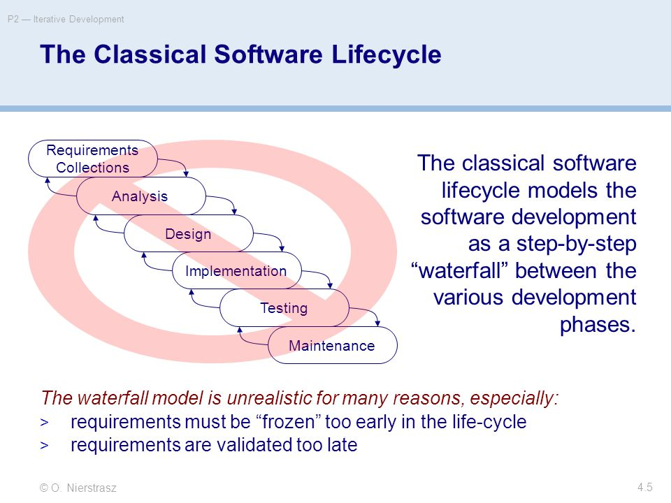 © O. Nierstrasz P2 — Iterative Development 4.5 The Classical Software Lifecycle The waterfall model is unrealistic for many reasons, especially:  req