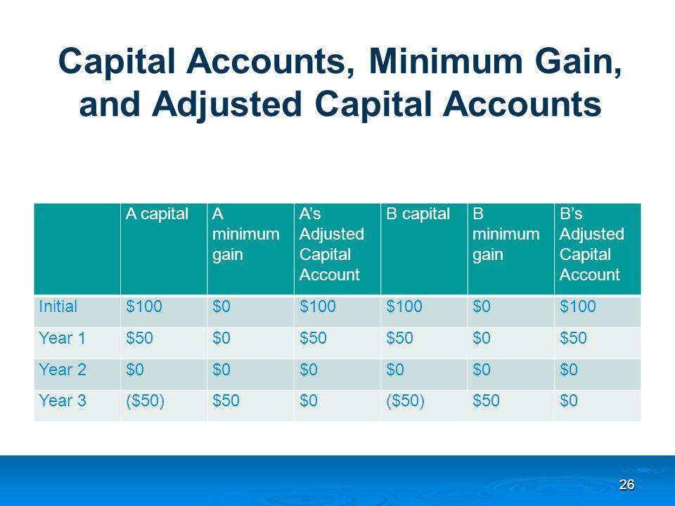 Capital Accounts, Minimum Gain, and Adjusted Capital Accounts A capitalA minimum gain A's Adjusted Capital Account B capitalB minimum gain B's Adjusted Capital Account Initial$100$0$100 $0$100 Year 1$50$0$50 $0$50 Year 2$0 Year 3($50)$50$0($50)$50$0 26