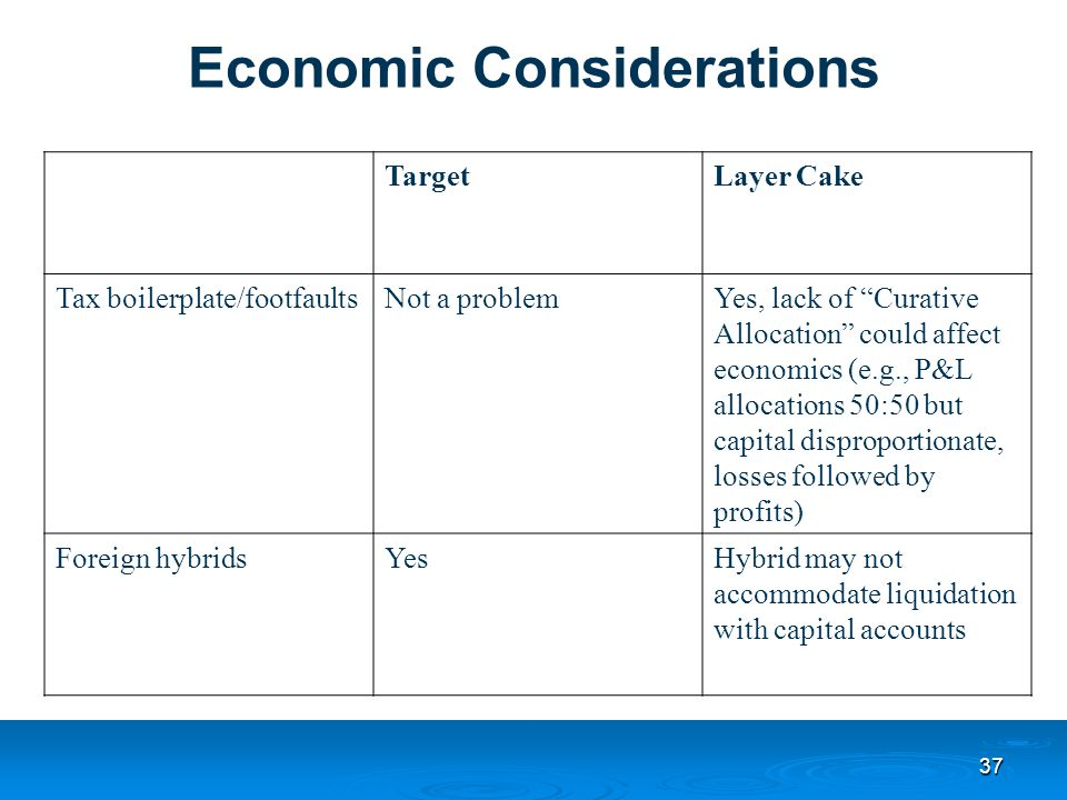 37 Economic Considerations TargetLayer Cake Tax boilerplate/footfaultsNot a problemYes, lack of Curative Allocation could affect economics (e.g., P&L allocations 50:50 but capital disproportionate, losses followed by profits) Foreign hybridsYesHybrid may not accommodate liquidation with capital accounts