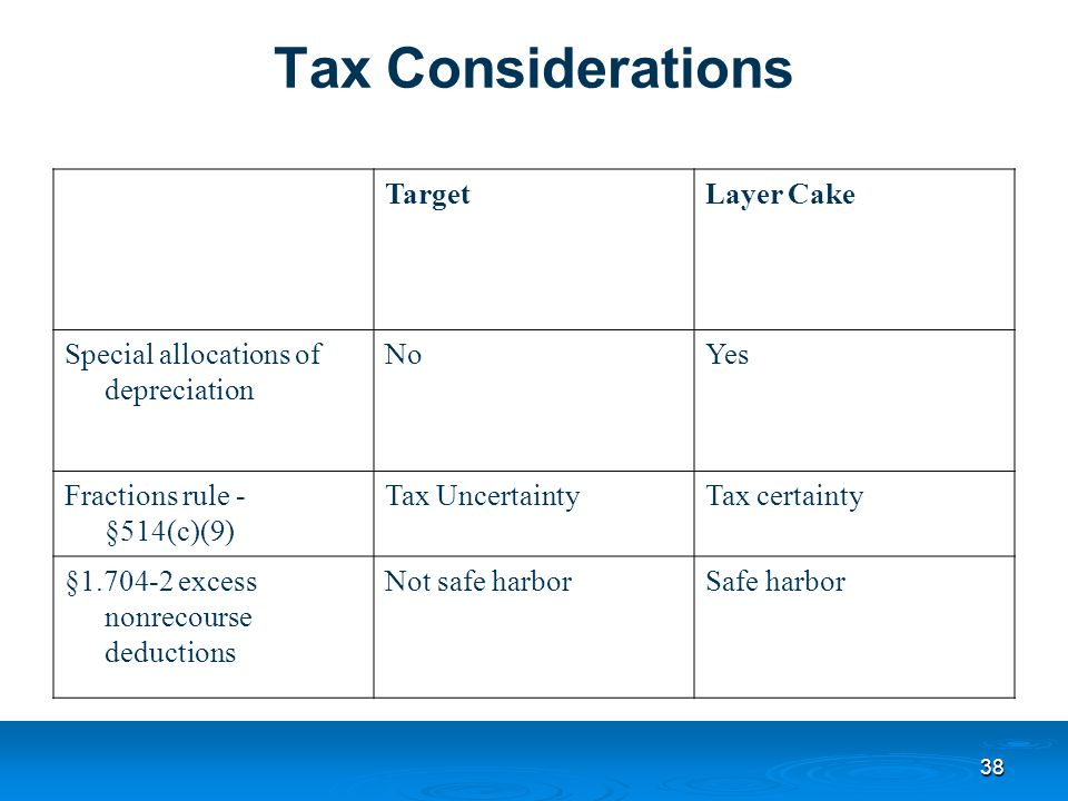 38 Tax Considerations TargetLayer Cake Special allocations of depreciation NoYes Fractions rule - §514(c)(9) Tax UncertaintyTax certainty §1.704-2 excess nonrecourse deductions Not safe harborSafe harbor