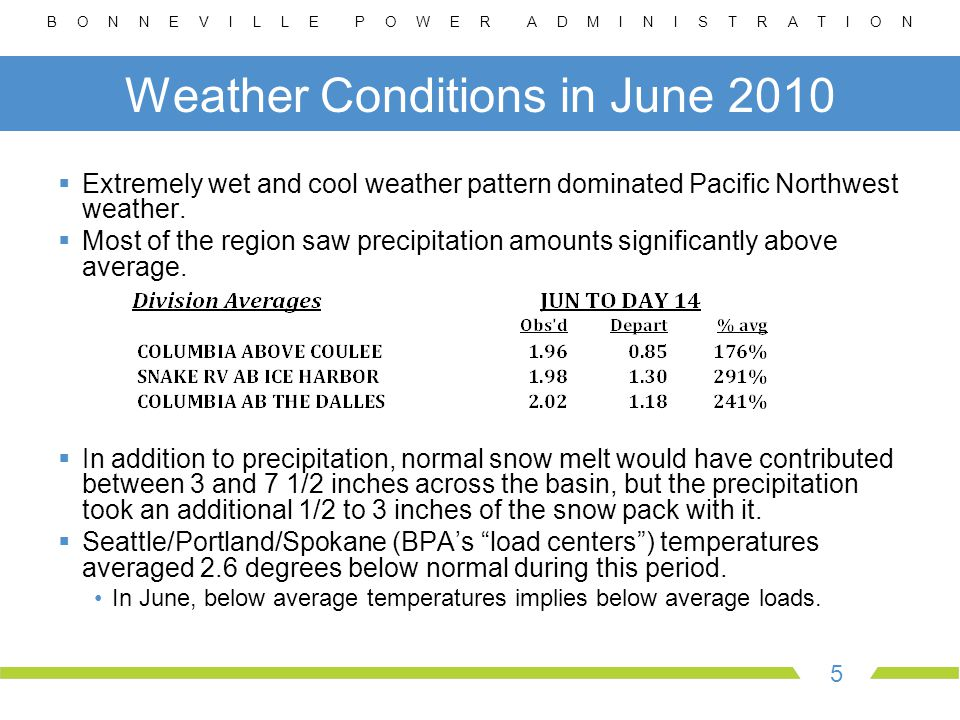 B O N N E V I L L E P O W E R A D M I N I S T R A T I O N 5 Weather Conditions in June 2010  Extremely wet and cool weather pattern dominated Pacific Northwest weather.