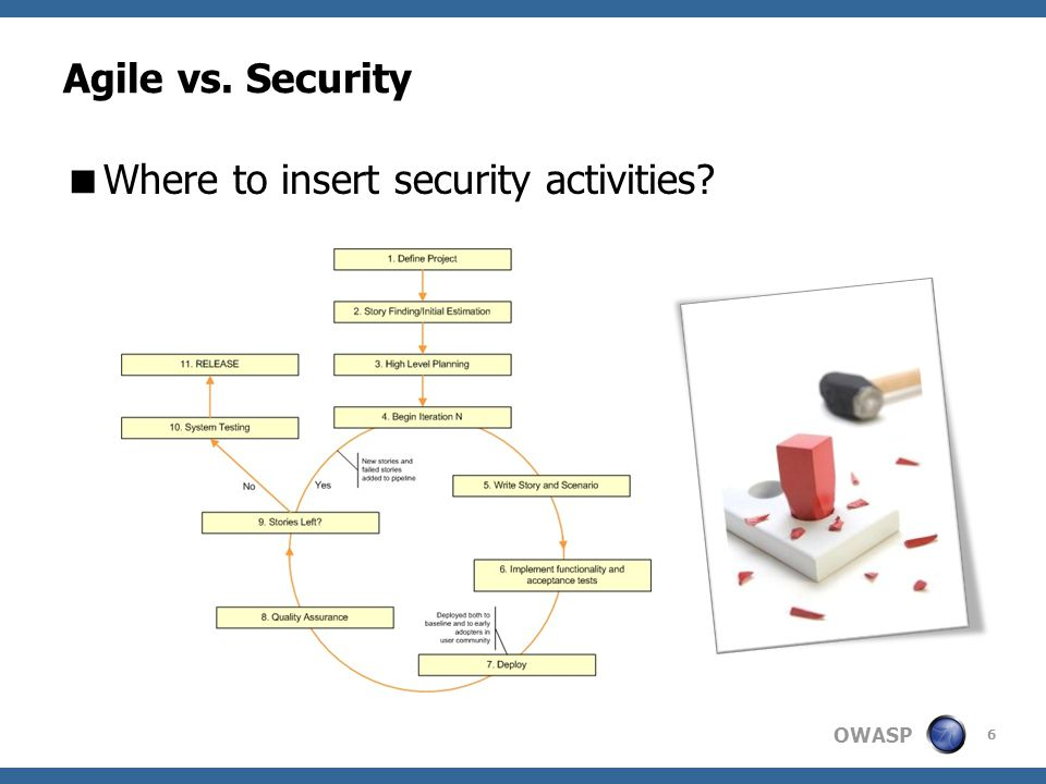 OWASP Building Assurance Depth First  Identify most important security concerns  and required security mechanisms for these concerns  In periodic security sprints  Develop test methods for these security mechanisms  Implement/configure / analyze these security mechanisms  Ensure mechanisms are being used everywhere properly ID Most Important Security Concerns Development Sprint(s) Implement Security Mechanisms and Review Priority Security Concerns Development Sprint(s) Implement and Review Next Priority Security Concerns … Development Sprint(s) Perform Application Security Assurance Review 7