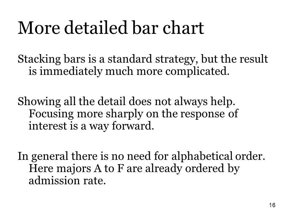 16 More detailed bar chart Stacking bars is a standard strategy, but the result is immediately much more complicated. Showing all the detail does not