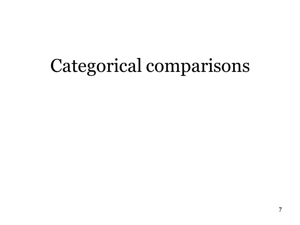 7 Categorical comparisons