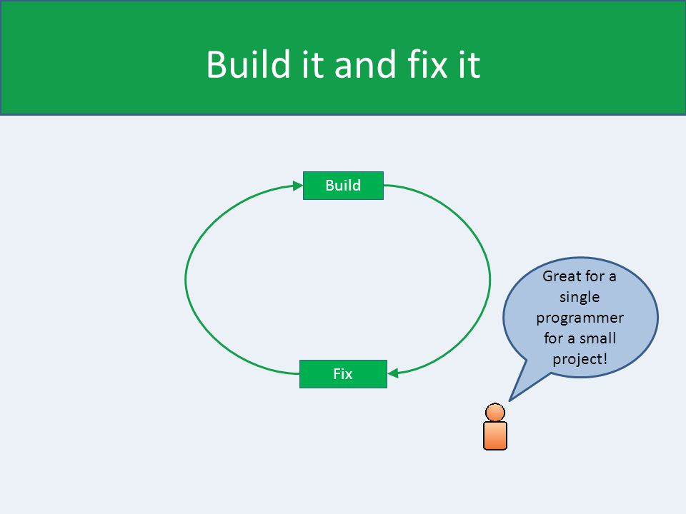 Build it and fix it Build Fix Great for a single programmer for a small project!