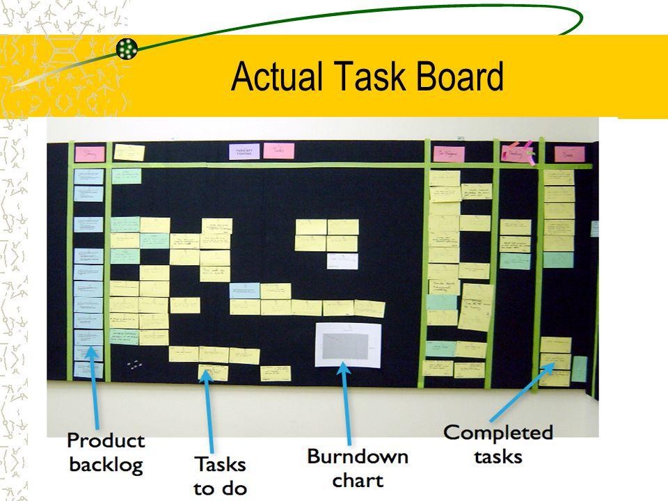 Actual Task Board 18