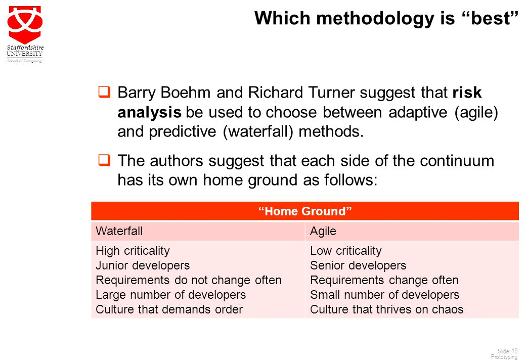 19 Staffordshire UNIVERSITY School of Computing Slide: 19 Prototyping Which methodology is best Home Ground WaterfallAgile High criticality Junior developers Requirements do not change often Large number of developers Culture that demands order Low criticality Senior developers Requirements change often Small number of developers Culture that thrives on chaos  Barry Boehm and Richard Turner suggest that risk analysis be used to choose between adaptive (agile) and predictive (waterfall) methods.