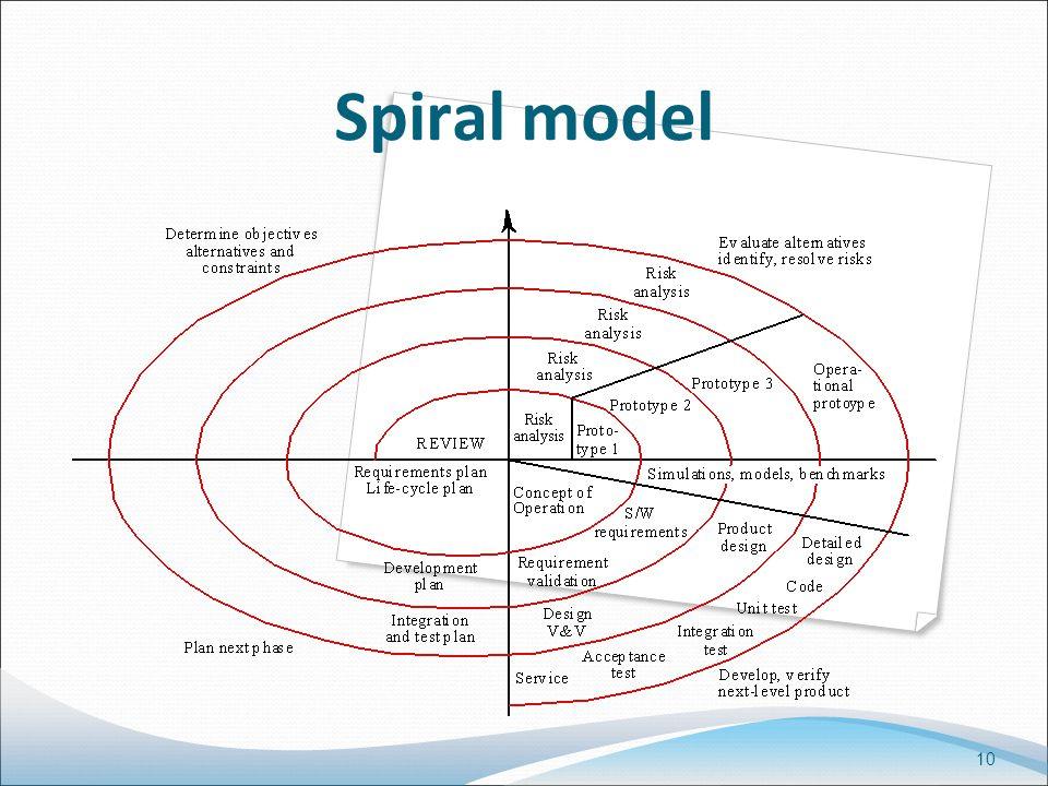 10 Spiral model