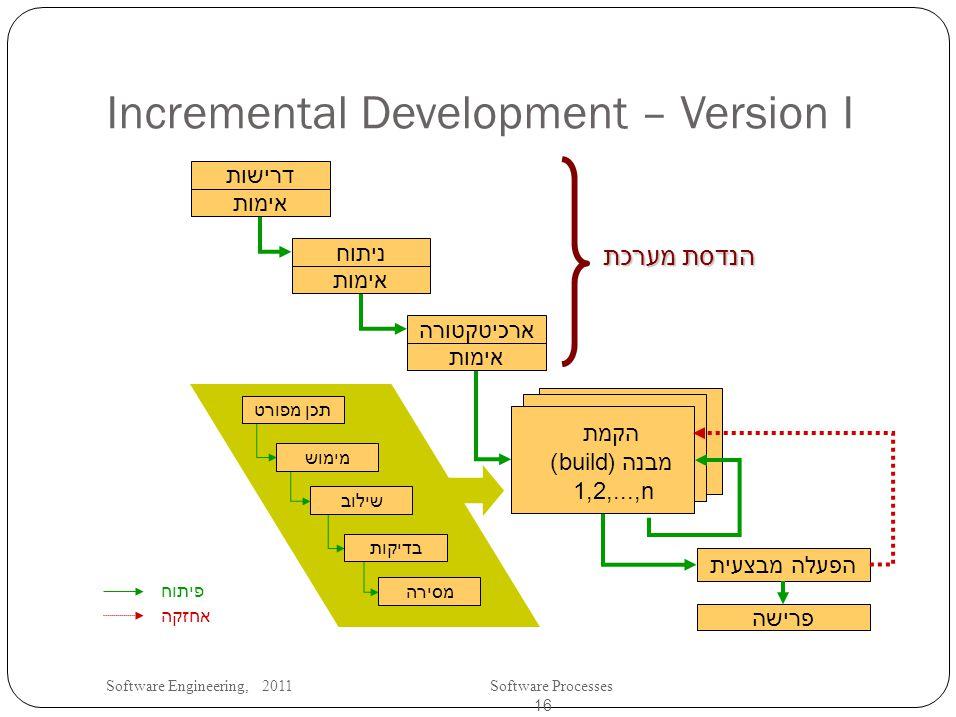 Software Engineering, 2011Software Processes 16 Incremental Development – Version I פיתוח אחזקה הפעלה מבצעית פרישה מימוש הקמת מבנה (build) 1,2,...,n אימות דרישות אימות ניתוח אימות ארכיטקטורה הנדסת מערכת תכן מפורט מימוש שילוב בדיקות מסירה
