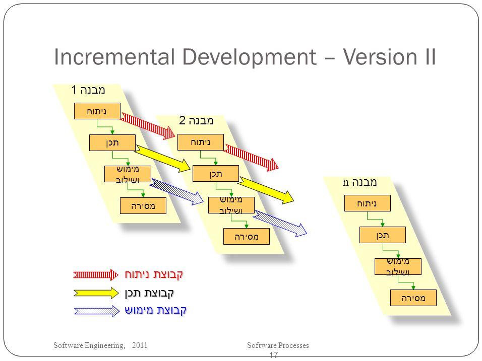 Software Engineering, 2011Software Processes 17 Incremental Development – Version II ניתוח תכן מימוש ושילוב מסירה מבנה 2 ניתוח תכן מימוש ושילוב מסירה קבוצת ניתוח קבוצת תכן קבוצת מימוש מבנה 1 ניתוח תכן מימוש ושילוב מסירה מבנה n