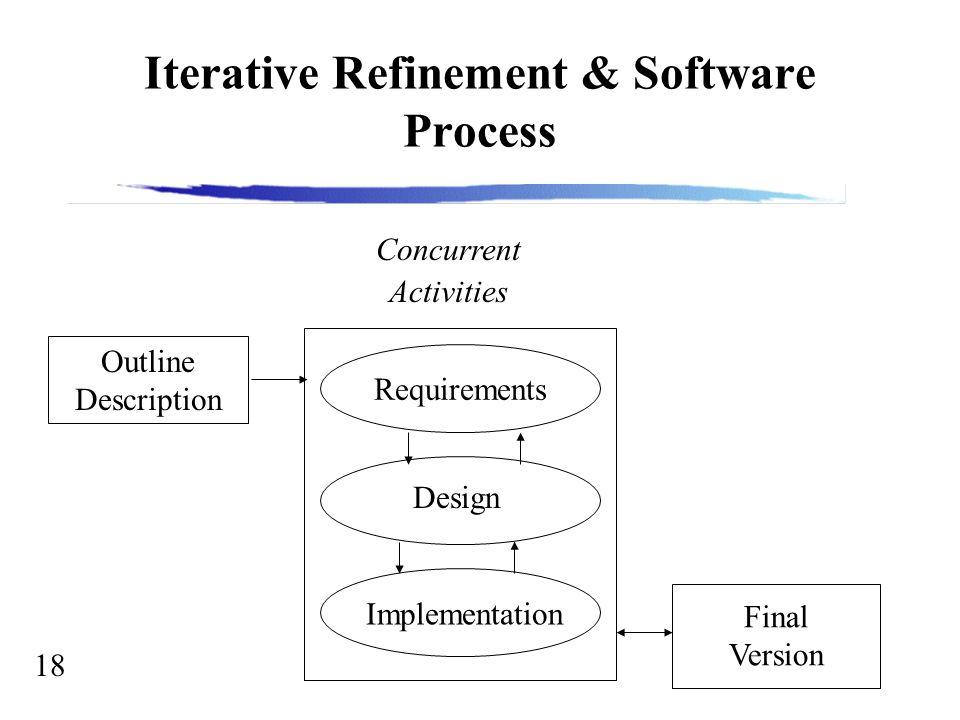 18 Iterative Refinement & Software Process Outline Description Concurrent Activities Requirements Design Implementation Final Version