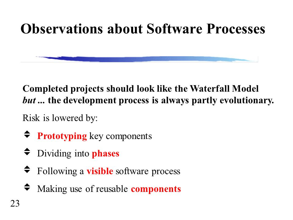 23 Observations about Software Processes Completed projects should look like the Waterfall Model but...