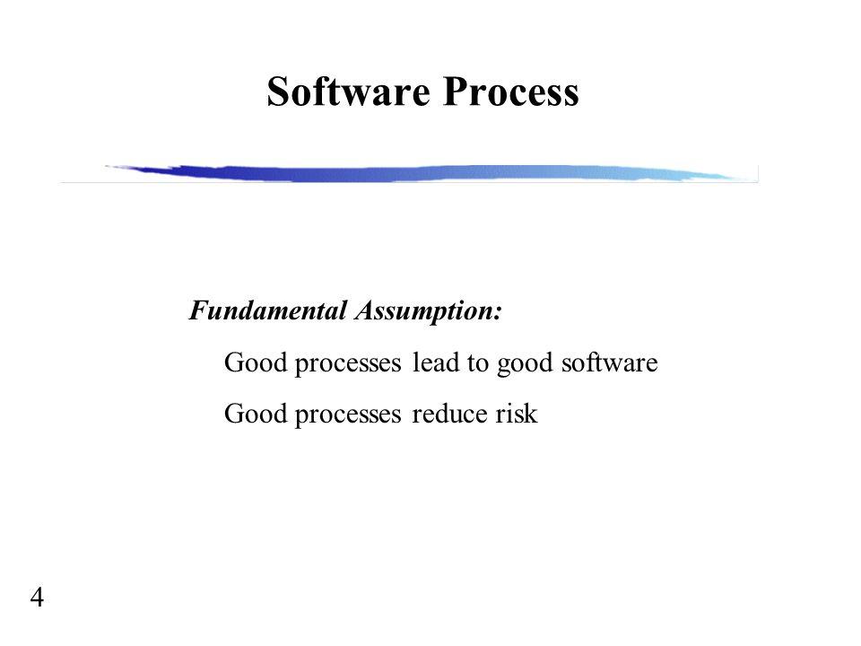 4 Software Process Fundamental Assumption: Good processes lead to good software Good processes reduce risk