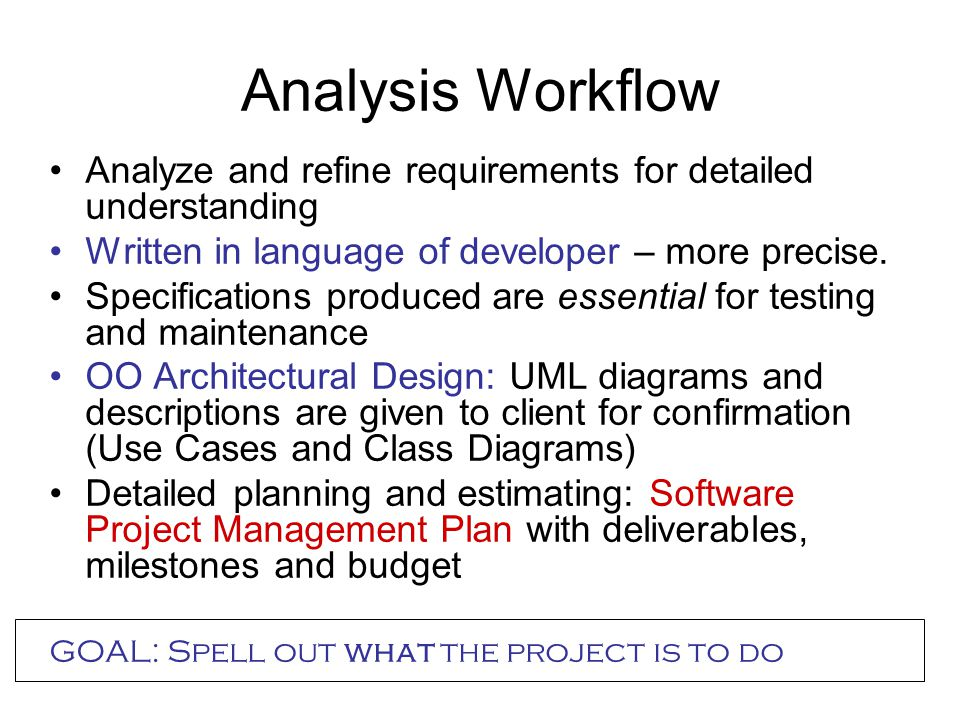 Analysis Workflow Analyze and refine requirements for detailed understanding Written in language of developer – more precise.