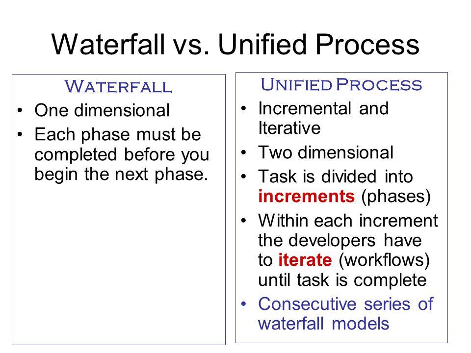 Waterfall vs.