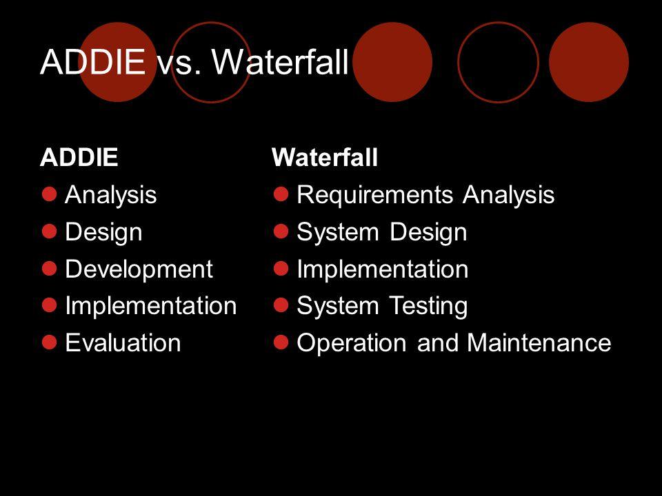 ADDIE vs.
