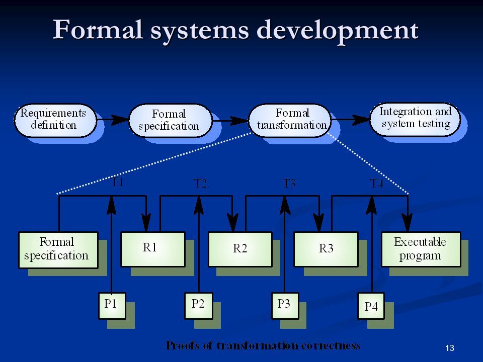 13 Formal systems development