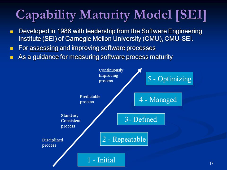 17 Capability Maturity Model [SEI] Developed in 1986 with leadership from the Software Engineering Institute (SEI) of Carnegie Mellon University (CMU), CMU-SEI.