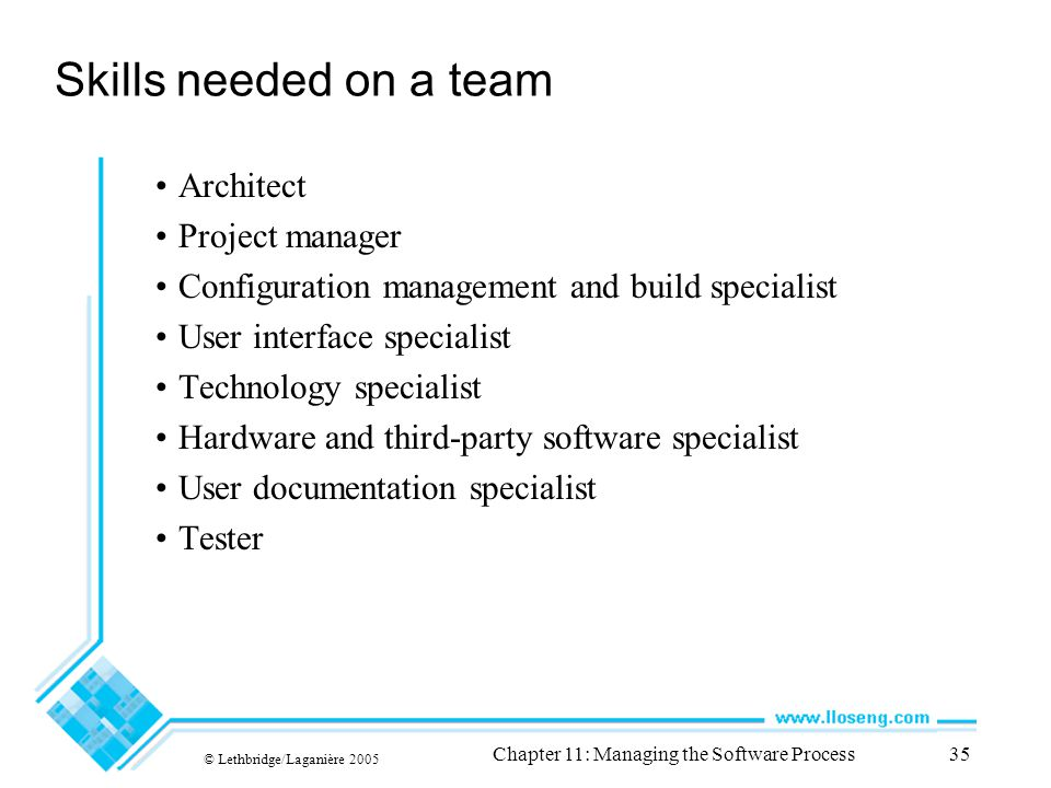 © Lethbridge/Laganière 2005 Chapter 11: Managing the Software Process35 Skills needed on a team Architect Project manager Configuration management and build specialist User interface specialist Technology specialist Hardware and third-party software specialist User documentation specialist Tester