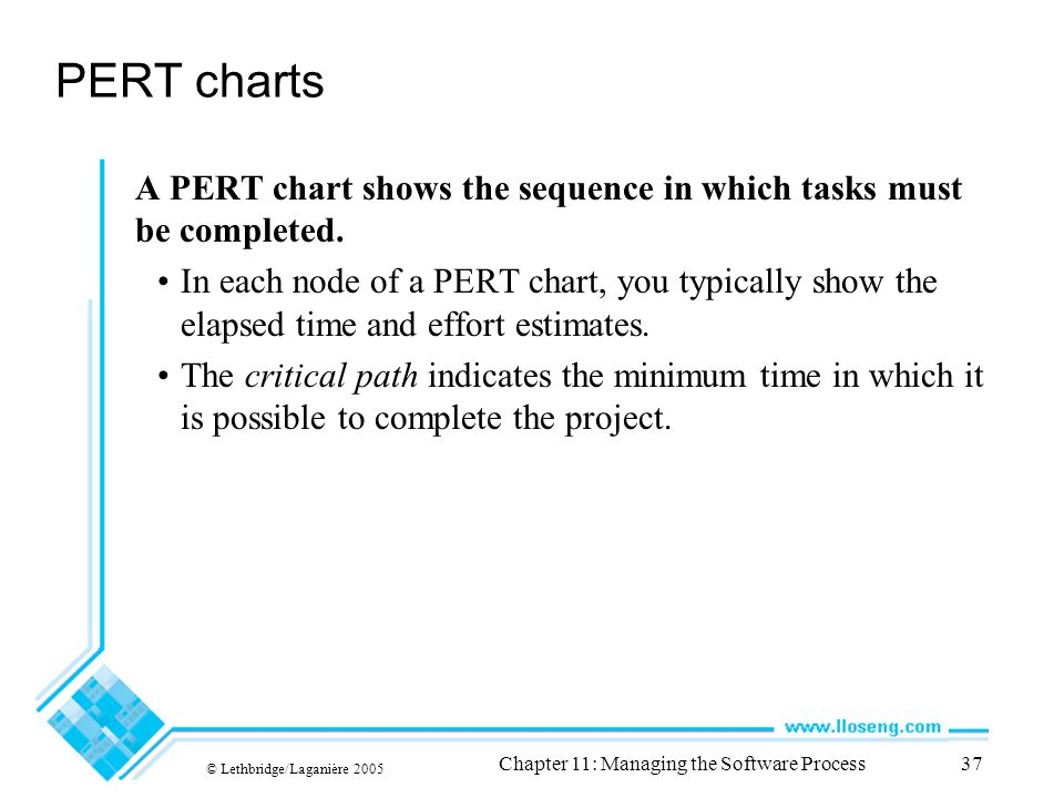 © Lethbridge/Laganière 2005 Chapter 11: Managing the Software Process37 PERT charts A PERT chart shows the sequence in which tasks must be completed.