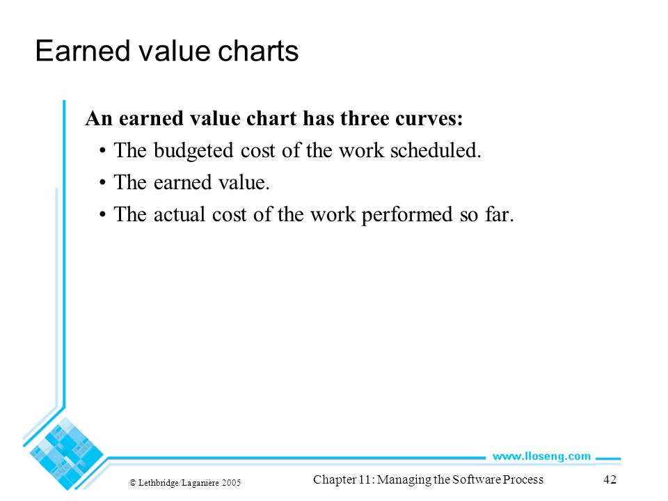 © Lethbridge/Laganière 2005 Chapter 11: Managing the Software Process42 Earned value charts An earned value chart has three curves: The budgeted cost of the work scheduled.