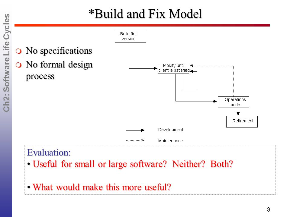 Ch2: Software Life Cycles 3 *Build and Fix Model  No specifications  No formal design process Evaluation: Useful for small or large software.