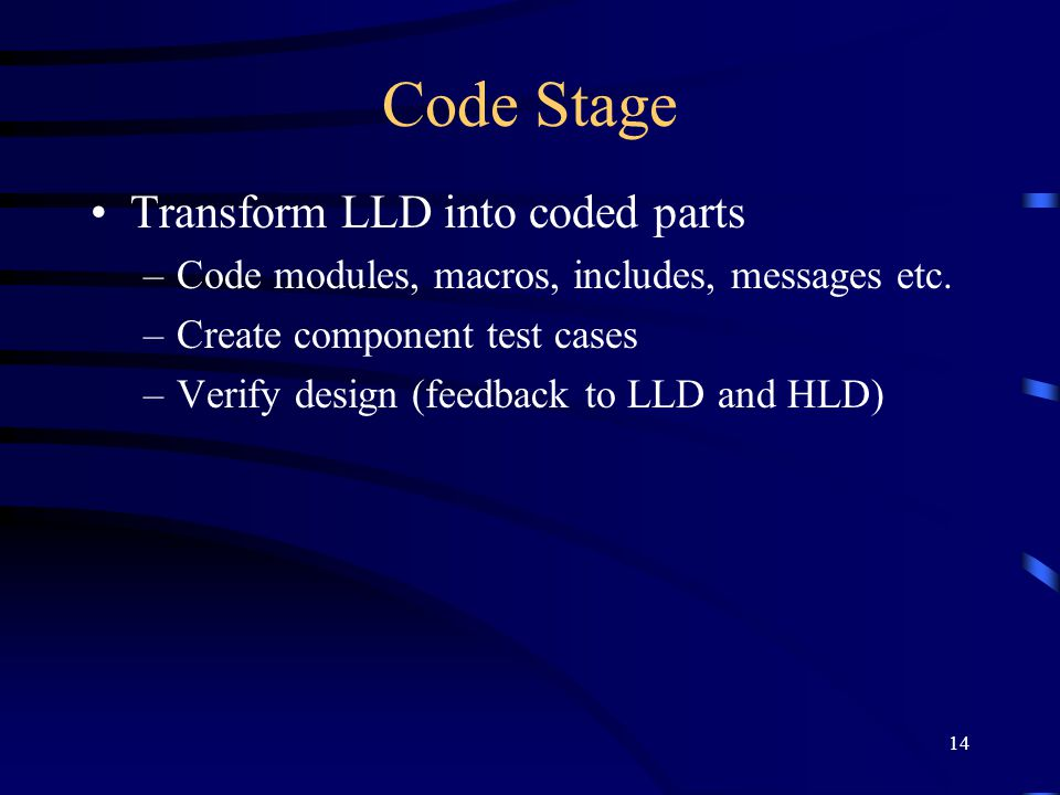 14 Code Stage Transform LLD into coded parts –Code modules, macros, includes, messages etc. –Create component test cases –Verify design (feedback to L